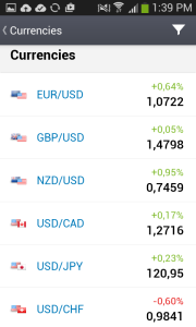 etoro currencies