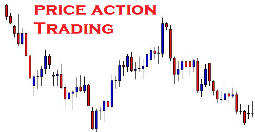 Price action options trading