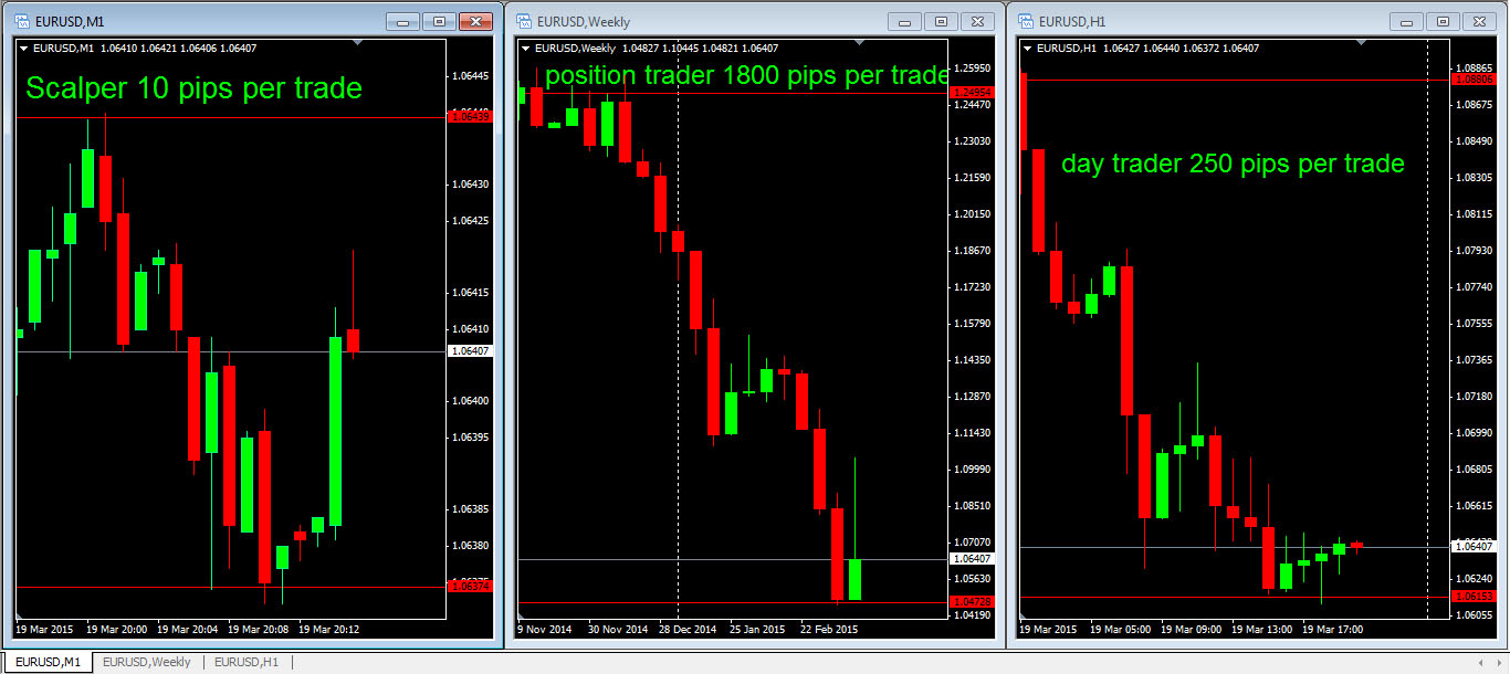 Review broker forex terbaik