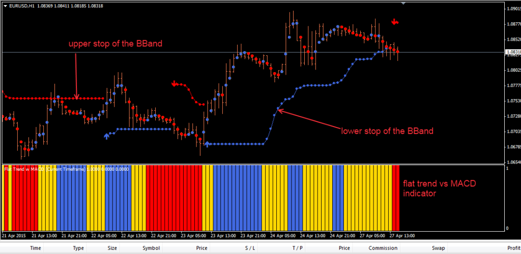 Trading system extension x3tc