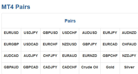 easy forex MT4 PAIRS