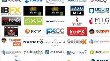 What does live broker mean in forex