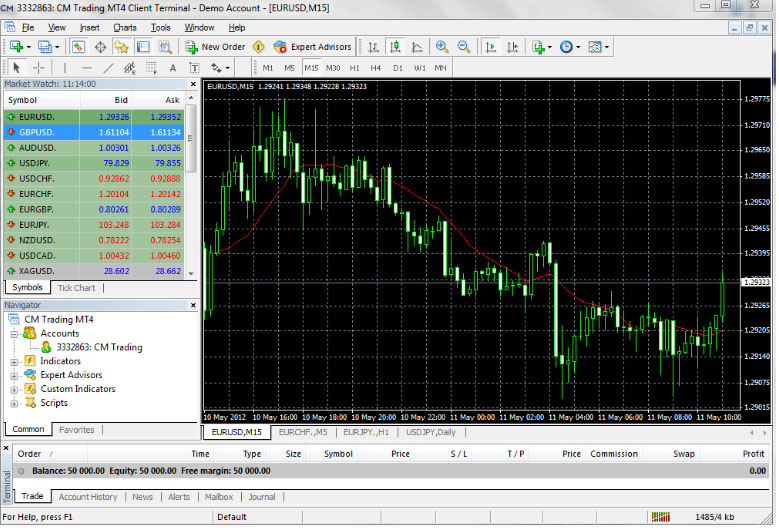 CM Trading Broker Review And Tips – Forexobroker