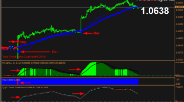 Forex Jam Trading Strategy