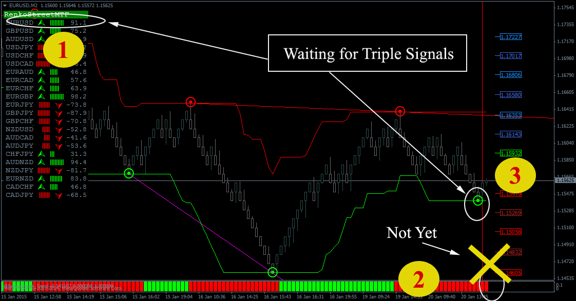 EURUSDM2_sampleOP_waiting-signals_edited0