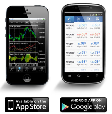 fxcc MOBILE TRADING