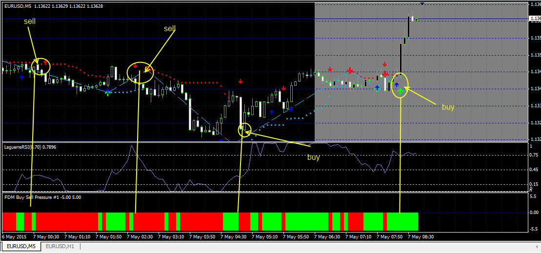 Trading system simple
