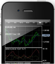 fbs forex broker mobile