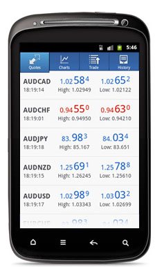 JustForex mt4 android