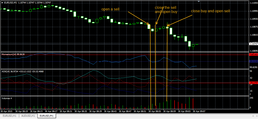 Volatility Scalp Trading System opening trades using