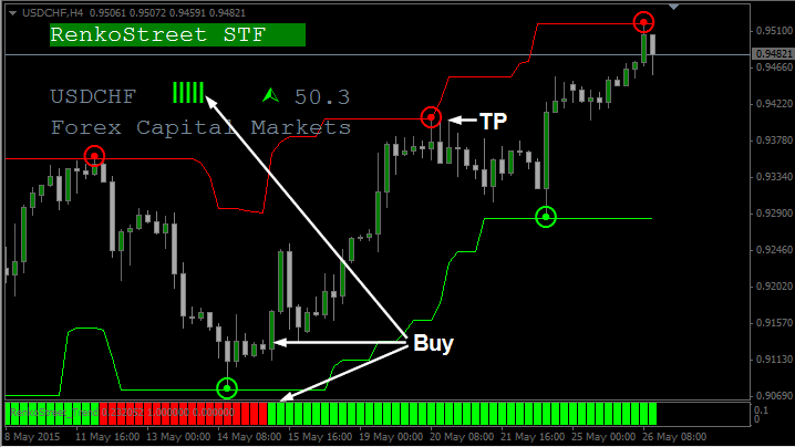 I2g real trading system