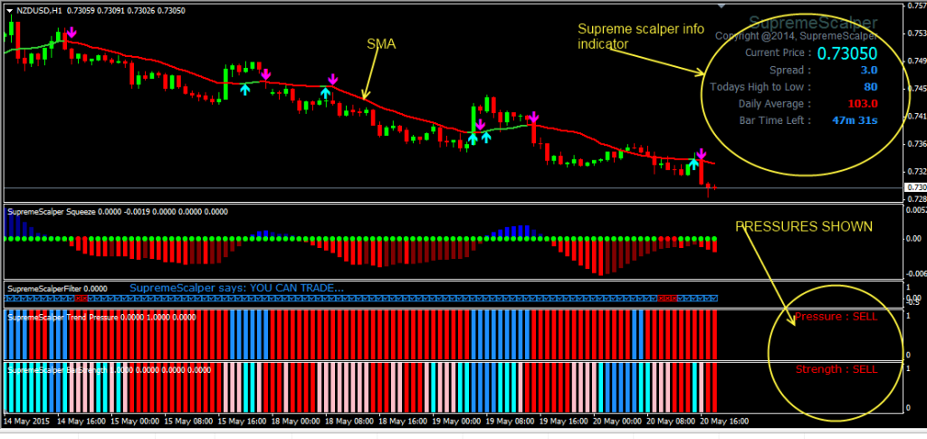 VSA for FOREX traders using MT4 Volume Spread Analysis FX - YouTube