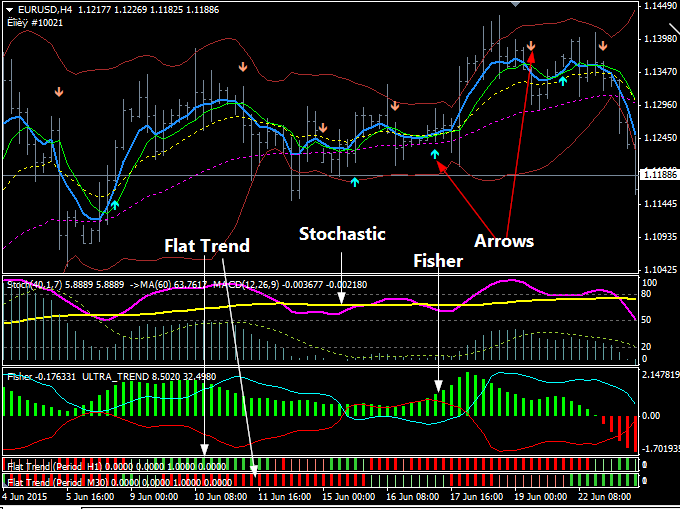 Sp forex