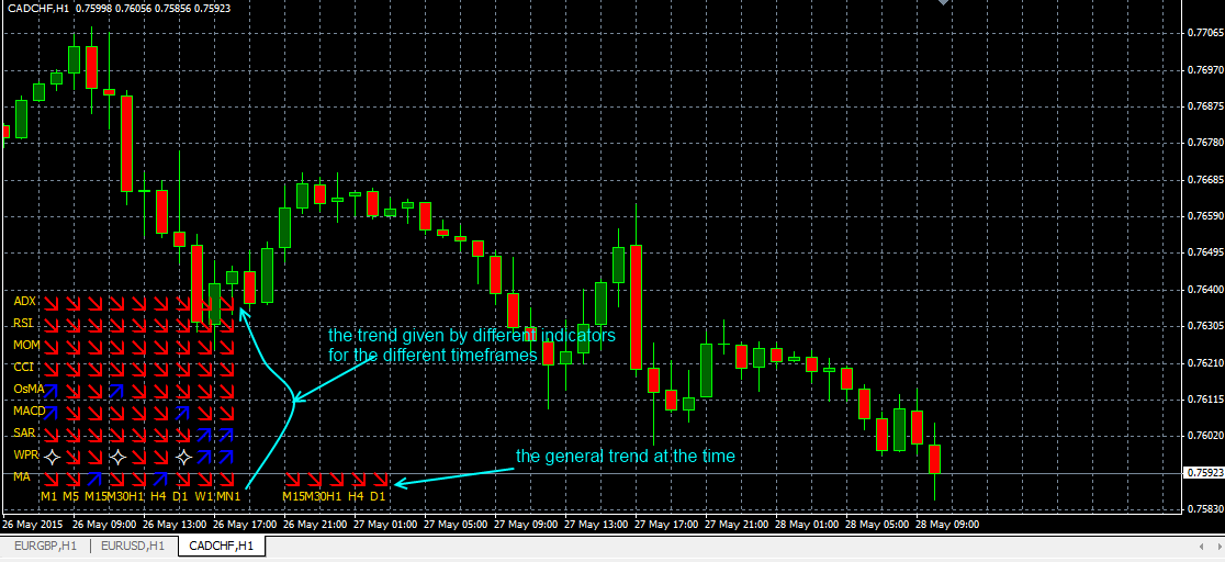 What is h4 in forex