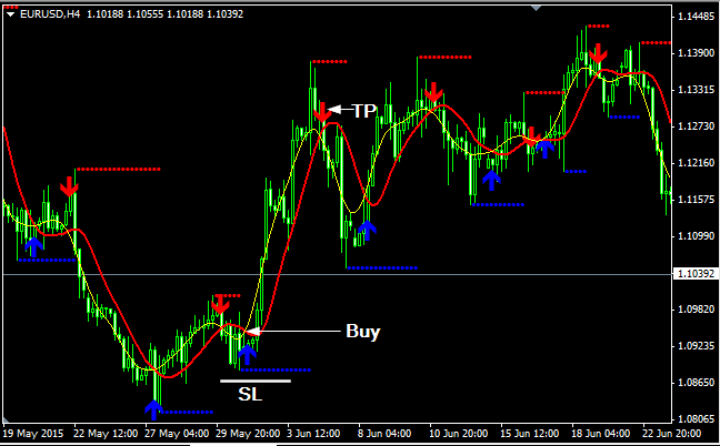 Forex news email alerts