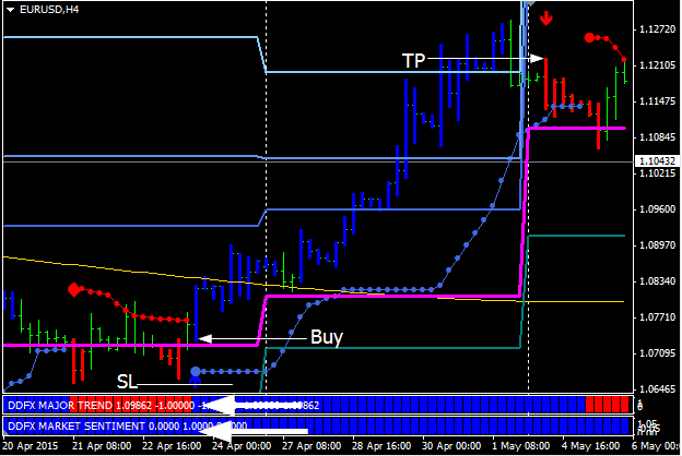 mechanical forex trading systems