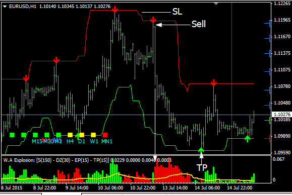 Instant forex profit system free download