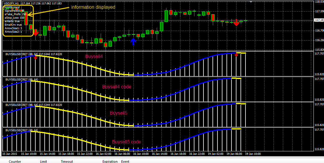 Free buy sell forex indicator