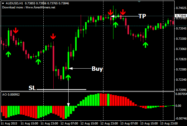Max trading system forex