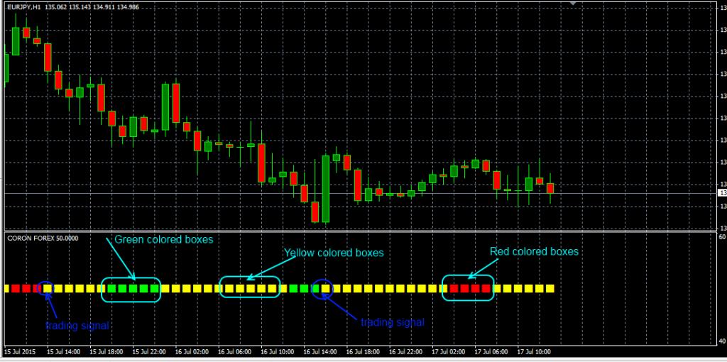August 18 2020 what is forex trading