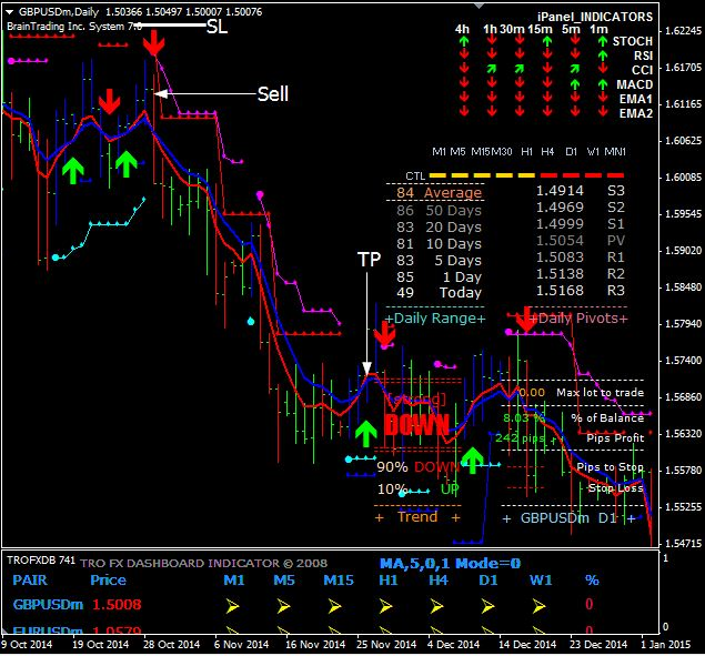 -mt4 manual trading system download