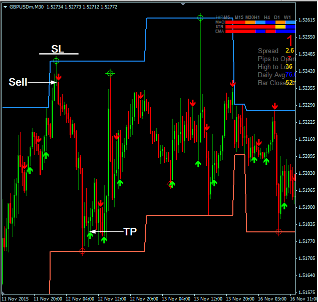 Level 2 forex trading malm