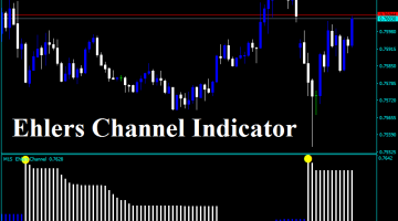 Forex Ehlers Channel Indicator
