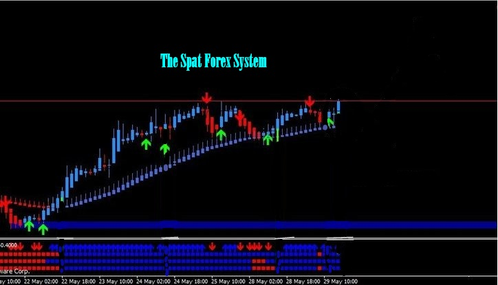 Download master trend forex system