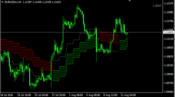 Forex Cloud System