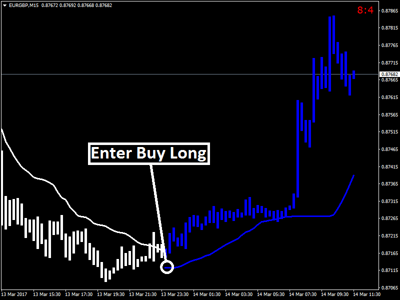 Deviation meaning in forex