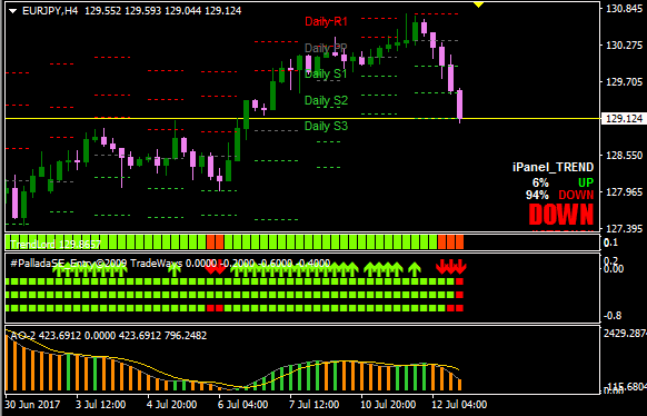 50 pips a day forex strategy laurentiu damir