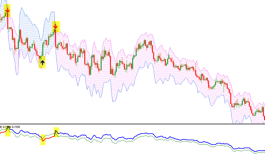 Cloud trade server for forex trading