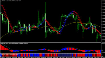 Forex Great Trader Trading Strategy