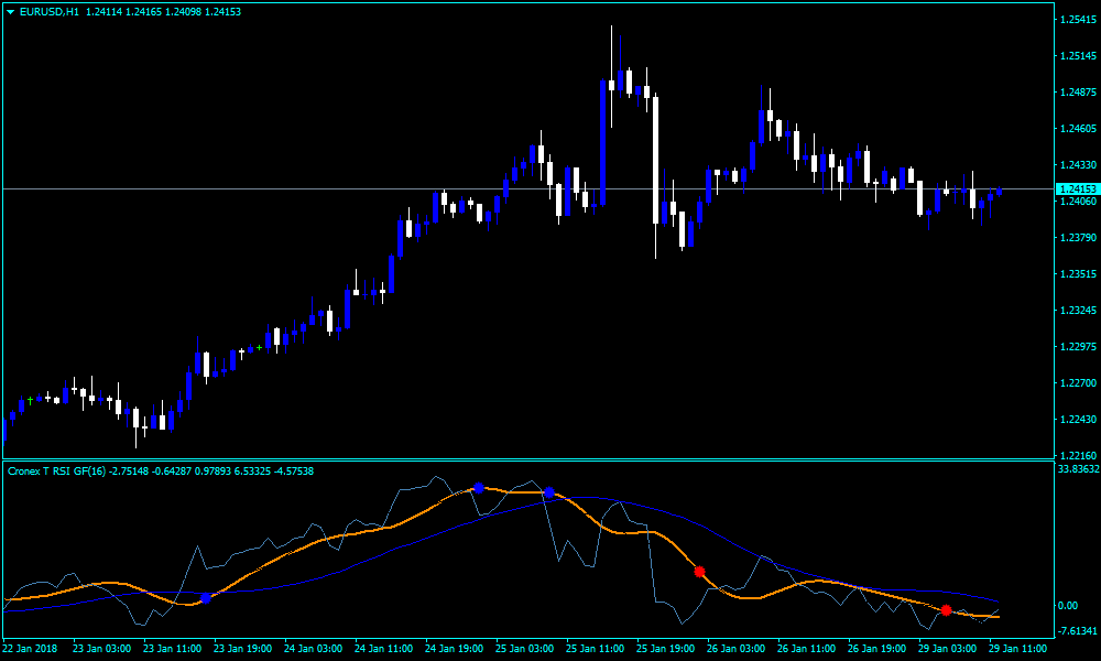 Forex rsi indicator free download