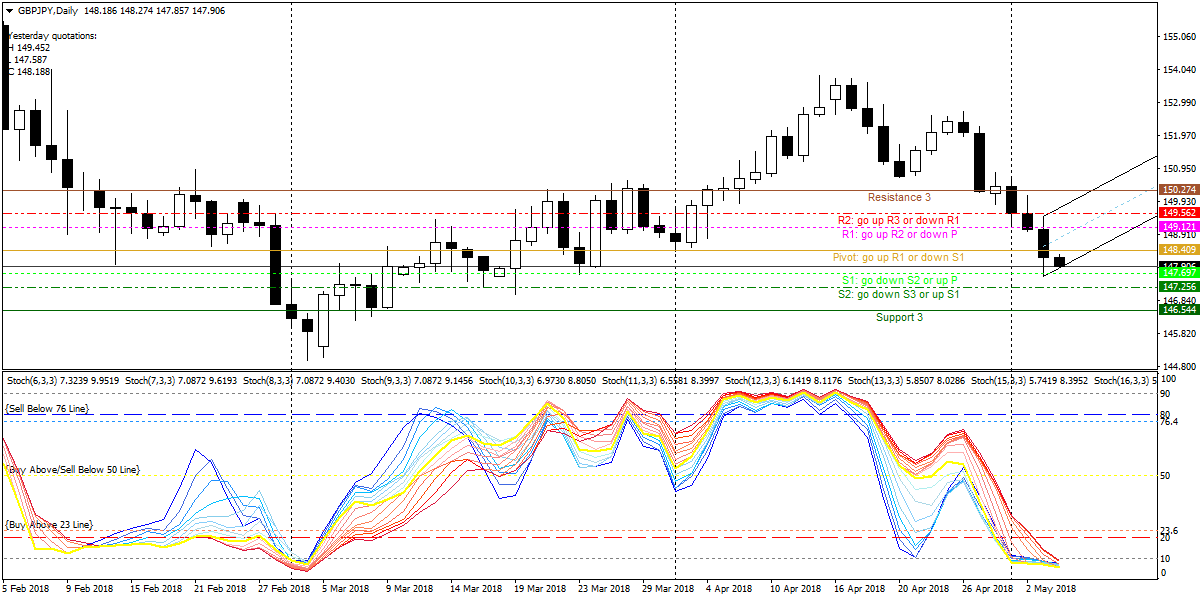 Forex Auto Trend Support Resistance Trading Strategy