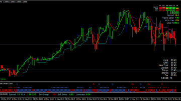 Forex Black Diamond Trading System