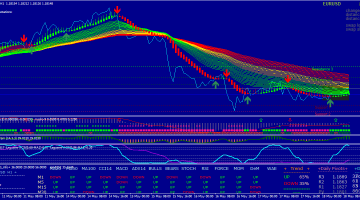 Forex Blue Trend Rider Trading System