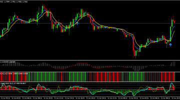 Forex Turbo Trend Trading System
