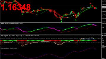 Forex Felix Buy Sell Swing Trading Strategy