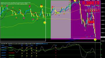 Forex Marsi Scalper Trading Strategy