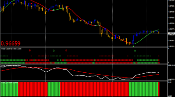Forex Mod Trend Squeezer Trading Strategy