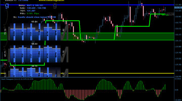 Forex Radar Signals Trading Strategy