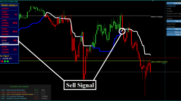 Forex Neo Gainer Strategy
