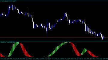 Download ALF Winner Indicator