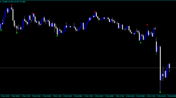 Forex Gethuk Buy Sell Indicator