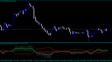 Forex Marsi Cross Indicator